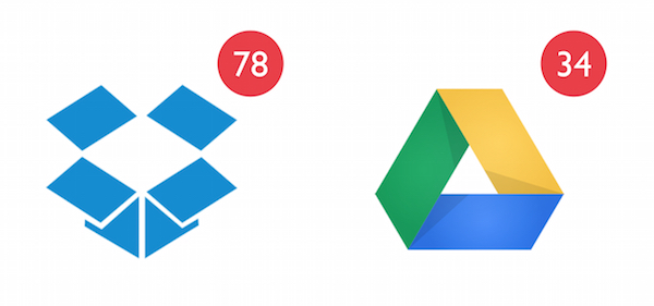 Combine Dropbox and Google Drive